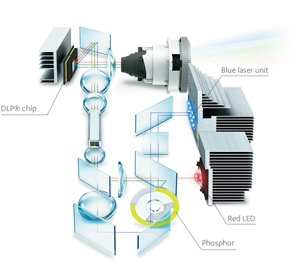 Casio lamp-free technology